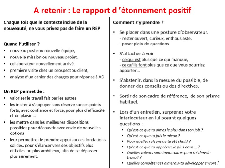 Le rapport d 39 tonnement positif simple et efficace for Stage de cuisine gratuit